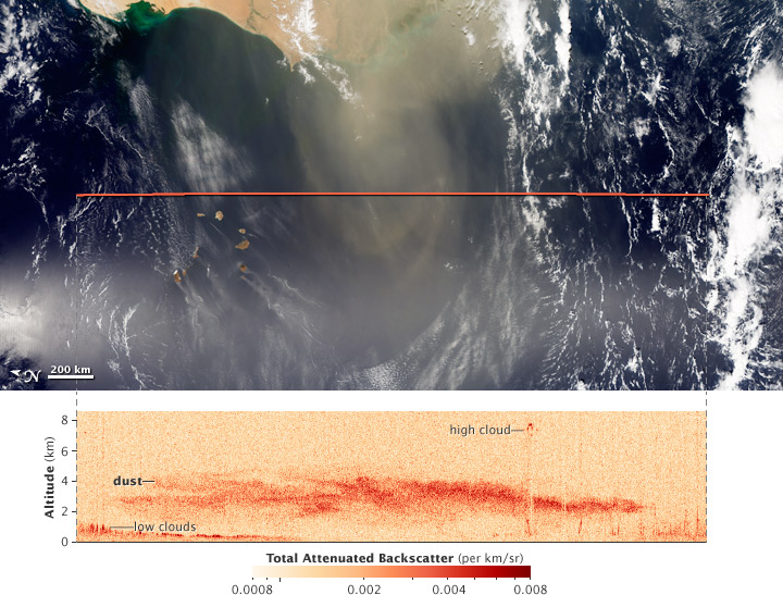 Satellite image and LIDAR profile of Saharan dust.