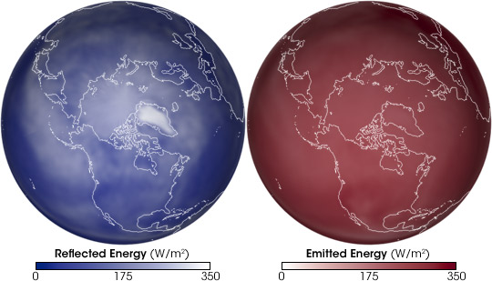 CERES maps of reflected solar energy and emitted heat energy over the Arctic during July 2006
