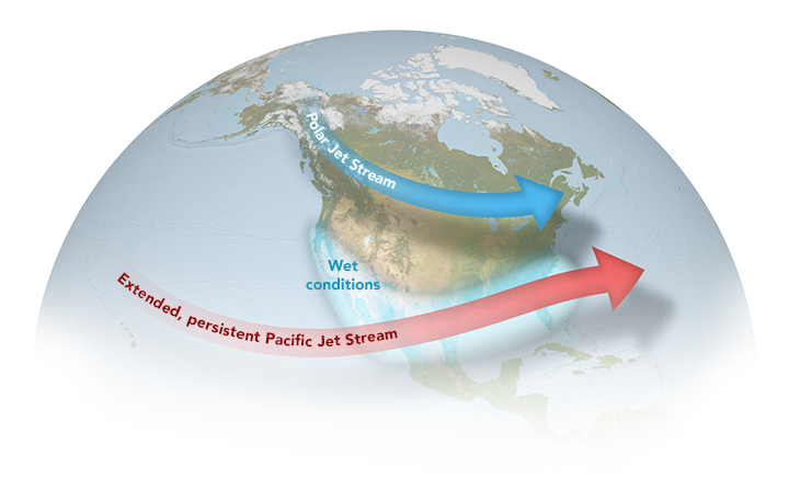 Illustration of the Pacific jet stream.