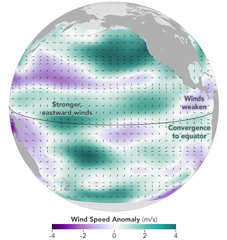 Map showing changes in wind patterns as a result of El Niño.