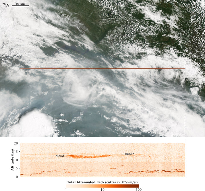 Transect of pyrocumulonimbus cloud showing profile and entrained aerosols.