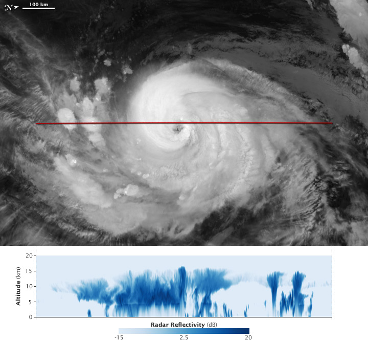 LIDAR profile of Hurricane Julia on September 15, 2010.