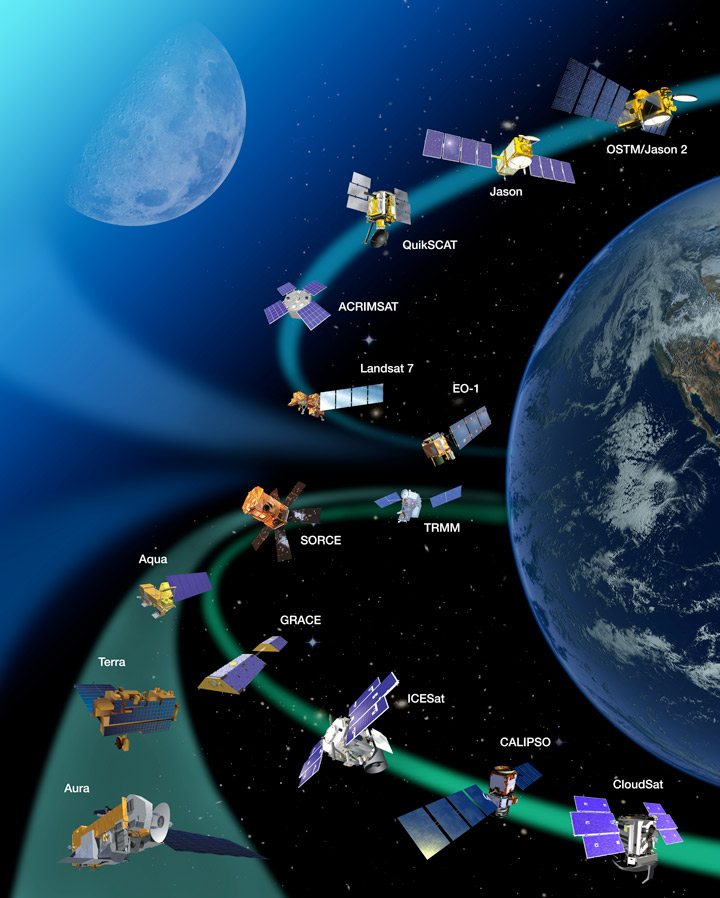 The constellation of Earth Observing System satellites.