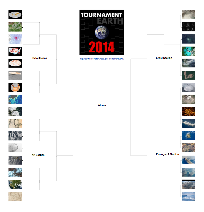 Tournament Earth
