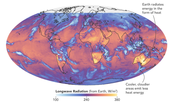 Earth's Radiation Budget is Out of Balance