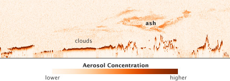 Vertical profile of ash from Eyjafjallajökull on May 16, 2010.