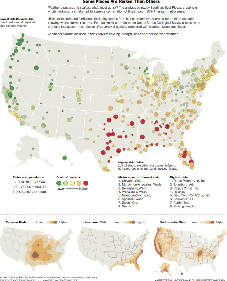 New York Times map of natural hazard in the United States.