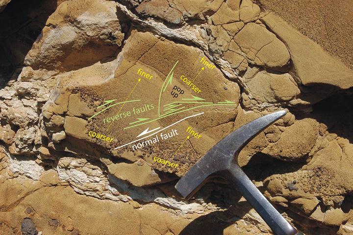 Annotated image of faults.