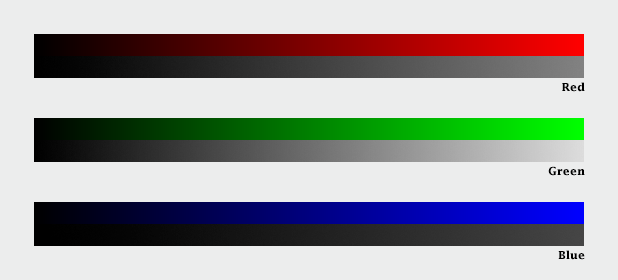 Red, green, blue color ramps (and their grayscale equivalents).