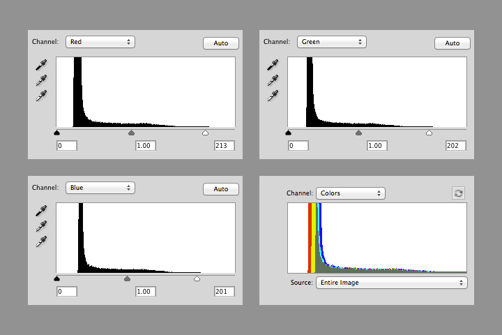 Histogram screenshot.