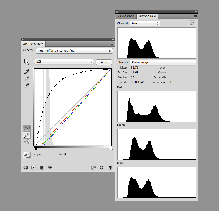 Final RGB curve and individual histograms screenshot.