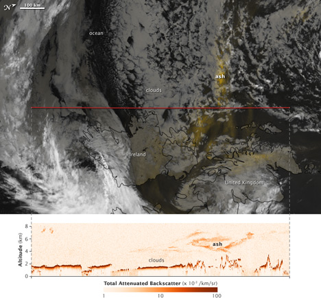 CALIPSO ash profile and MODIS split window