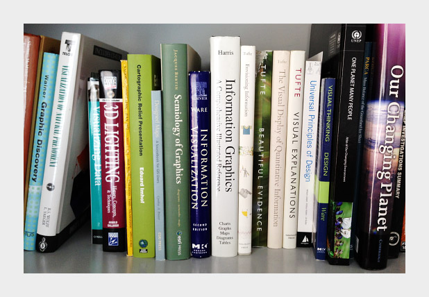Data visualization bookshelf.