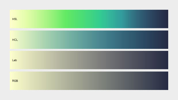 Sample D3.s color ramps.