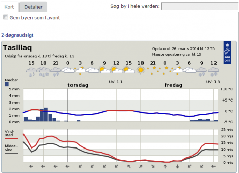 Weather forecast, from the Danish Meteorological Institute, for today Wednesday (March 26) and Thursday (March 27). The good weather window is for Thursday.