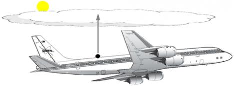 4STAR zenith mode diagram