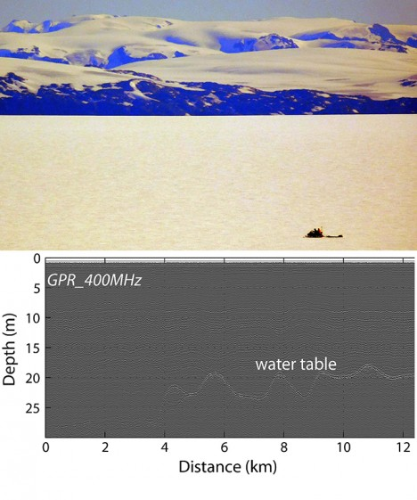 GPR survey on the snowmobile with the mountains at the background (Photo Credit: Nick Schmerr). At the bottom, example of GPR profile collected above the water table (Miège et al., 2015, JGR in review). The bright reflector represents the water table.