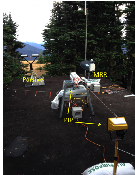 These instruments measure the characteristics of falling rain and snow. They include a Parsivel Disdrometer, and Micro Rain Radar (MRR) and a Precipitation Imaging Package (PIP). The MRR is a upwarding looking radar that measures fall velocity of rain and snow. The PIP is a high speed camera that takes pictures of the falling precipitation.