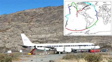The NASA DC8 Flying Laboratory in Kangerlussuaq, Greenland. Inset: Our flight paths during ATom-1. We overnighted in 11 different time zones at 10 sites (one clock shift) in 23 days, covering 65,000 km (40,500 mi, equal to 1.6 times around the earth). We made 160 vertical soundings, and measured more than 300 chemical and aerosol parameters.
