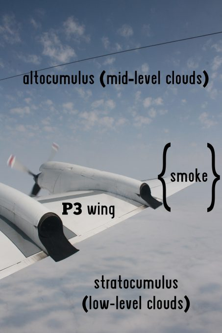 Schematic from outside the P3 window of mid-level clouds, the smoke layer, and the low-level stratocumulus clouds.Credit: Michael Diamond